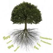 Árbol Agroterra
